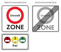 Environmental Zones